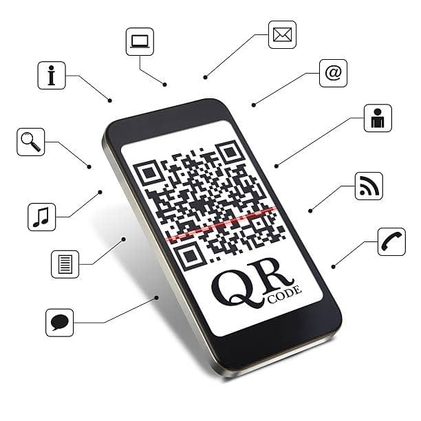 A Simple Trick For share wi-fi Using a QR Code? Revealed